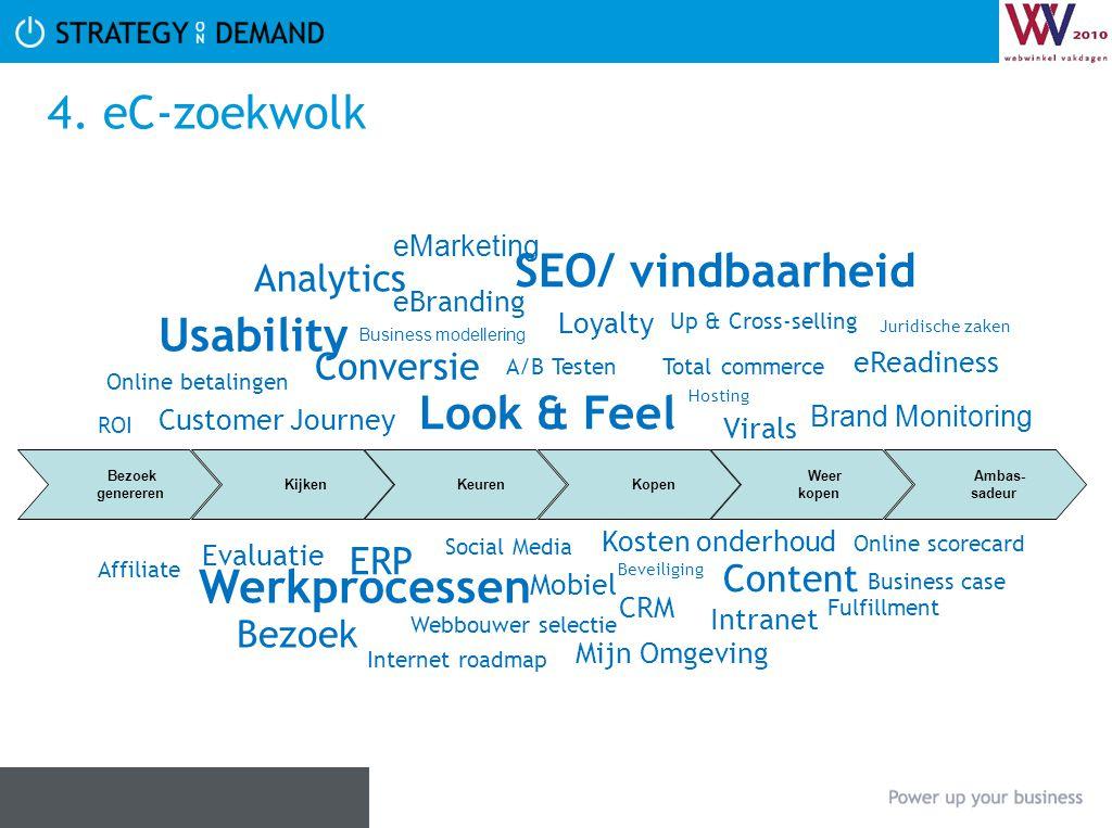 4. eC-zoekwolk SEO/ vindbaarheid Usability Look & Feel Werkprocessen