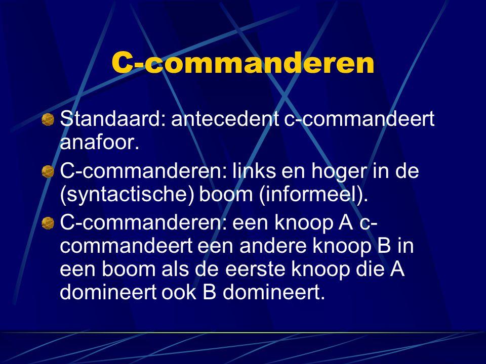 C-commanderen Standaard: antecedent c-commandeert anafoor.