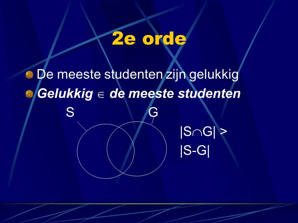 2e orde De meeste studenten zijn gelukkig