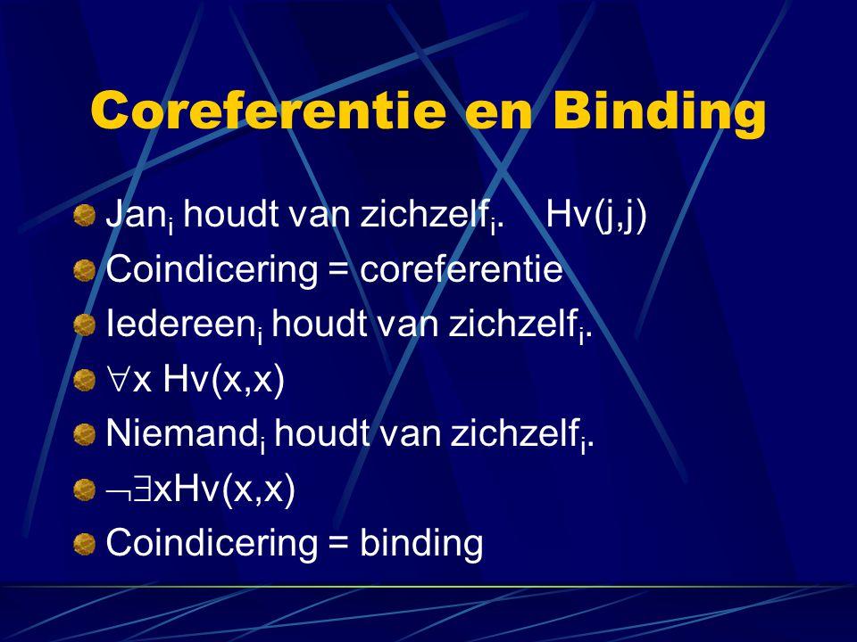 Coreferentie en Binding