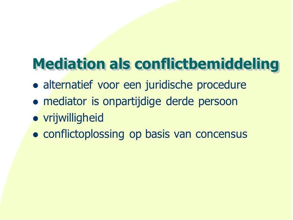 Mediation als conflictbemiddeling