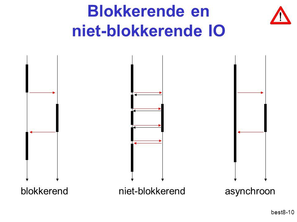 Blokkerende en niet-blokkerende IO