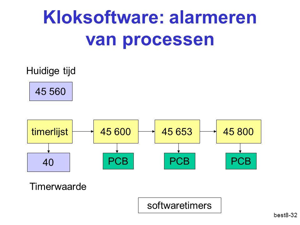 Kloksoftware: alarmeren van processen
