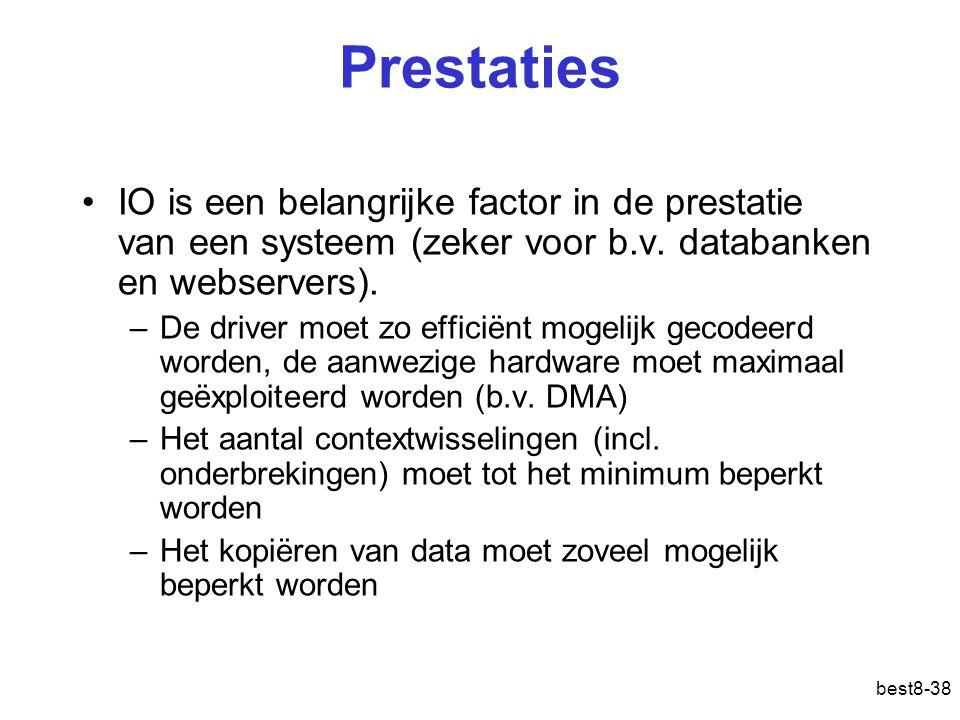 Prestaties IO is een belangrijke factor in de prestatie van een systeem (zeker voor b.v. databanken en webservers).