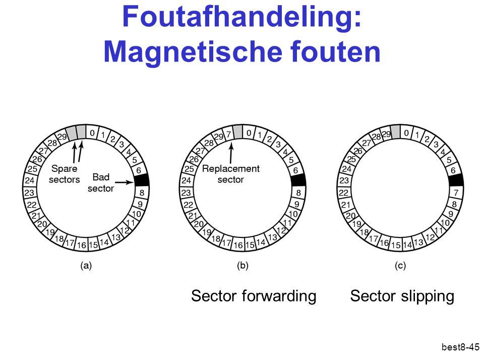 Foutafhandeling: Magnetische fouten