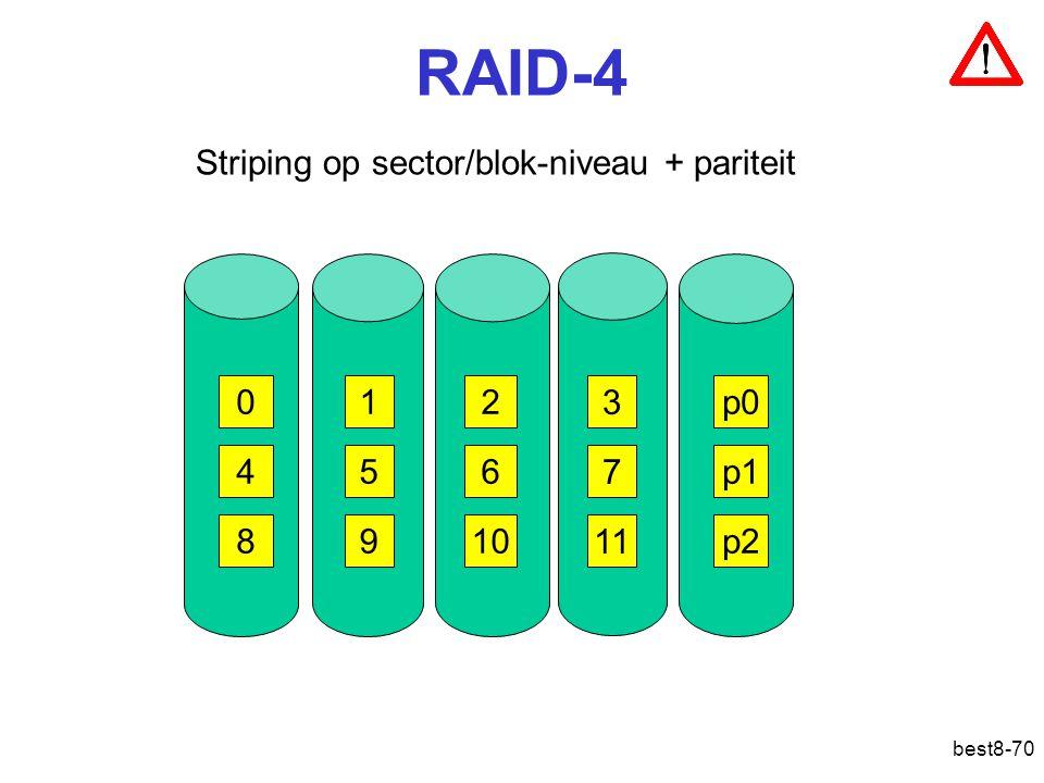 RAID-4 Striping op sector/blok-niveau + pariteit 1 2 3 p0 4 5 6 7 p1 8