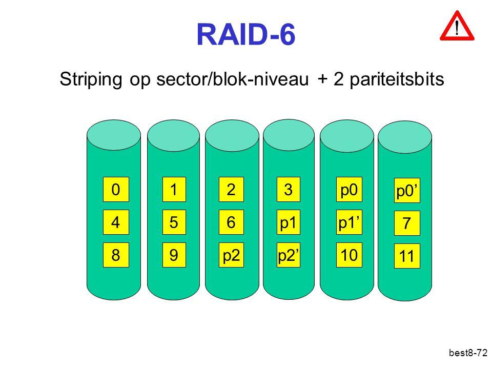 Striping op sector/blok-niveau + 2 pariteitsbits