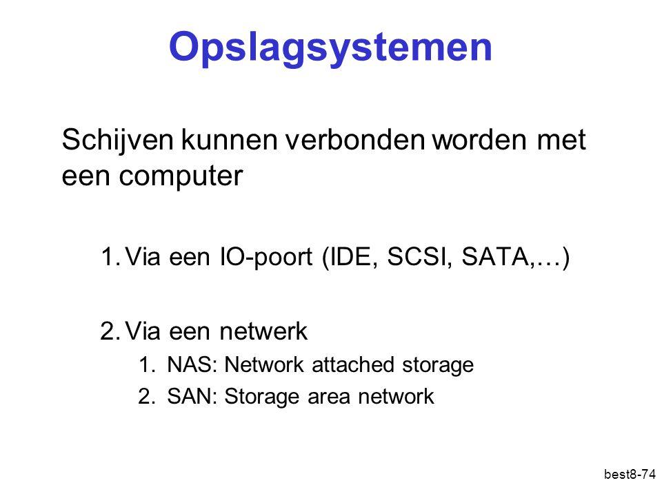 Opslagsystemen Schijven kunnen verbonden worden met een computer