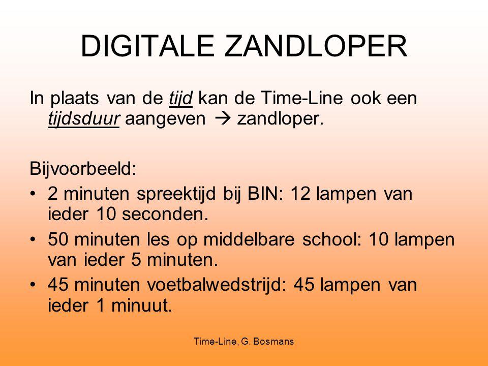 DIGITALE ZANDLOPER In plaats van de tijd kan de Time-Line ook een tijdsduur aangeven  zandloper. Bijvoorbeeld: