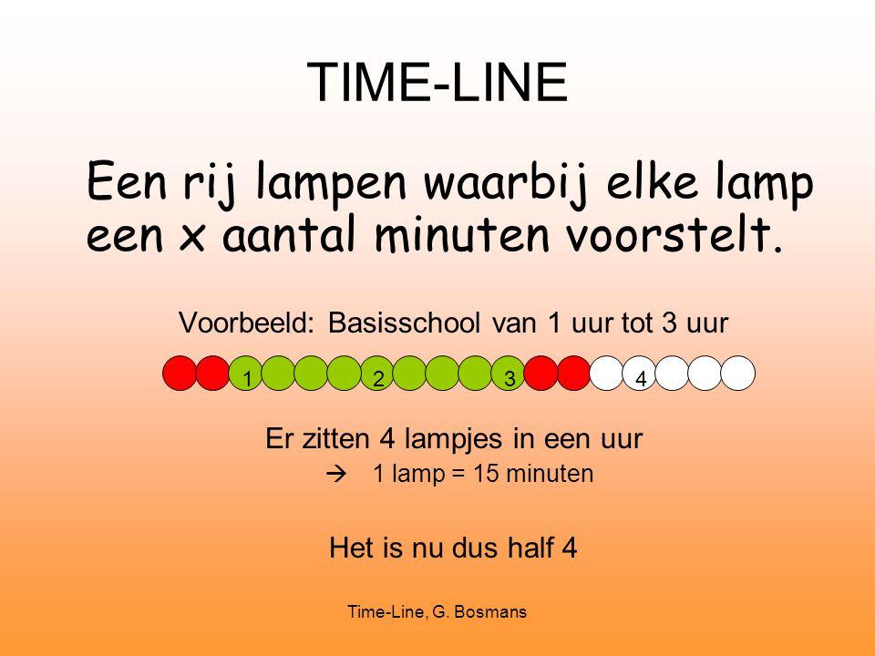 TIME-LINE Een rij lampen waarbij elke lamp een x aantal minuten voorstelt. Voorbeeld: Basisschool van 1 uur tot 3 uur.