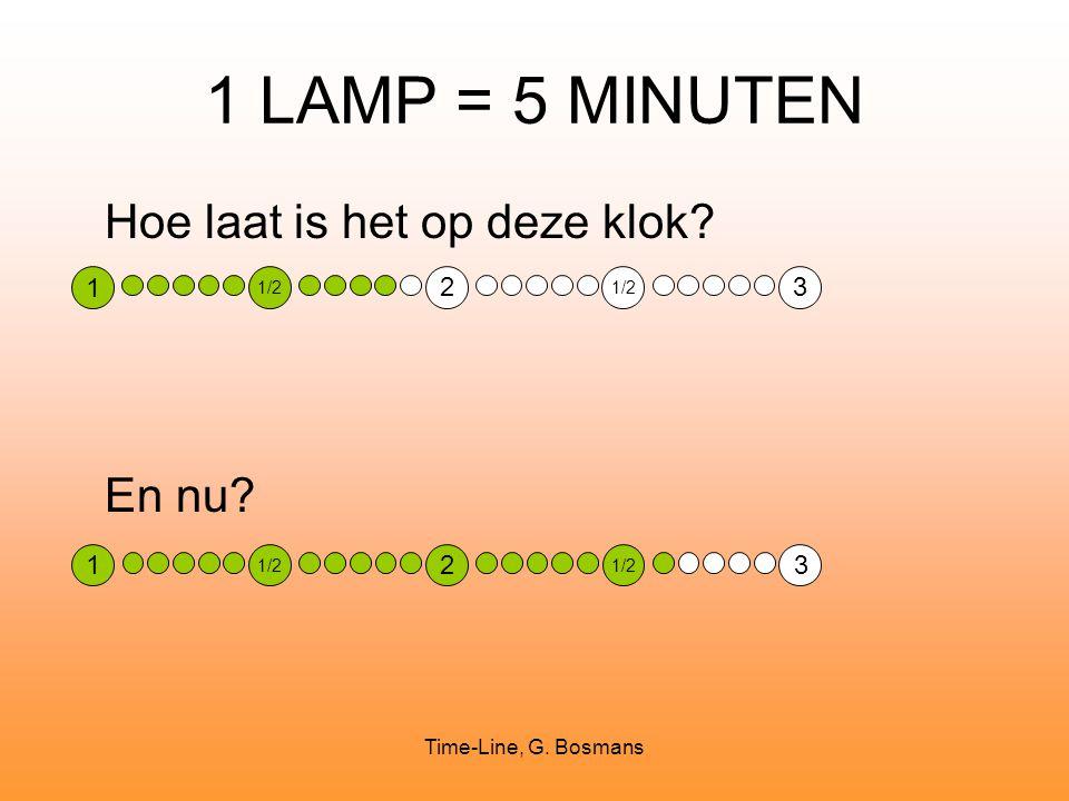 1 LAMP = 5 MINUTEN Hoe laat is het op deze klok En nu 1 2 3 1 2 3