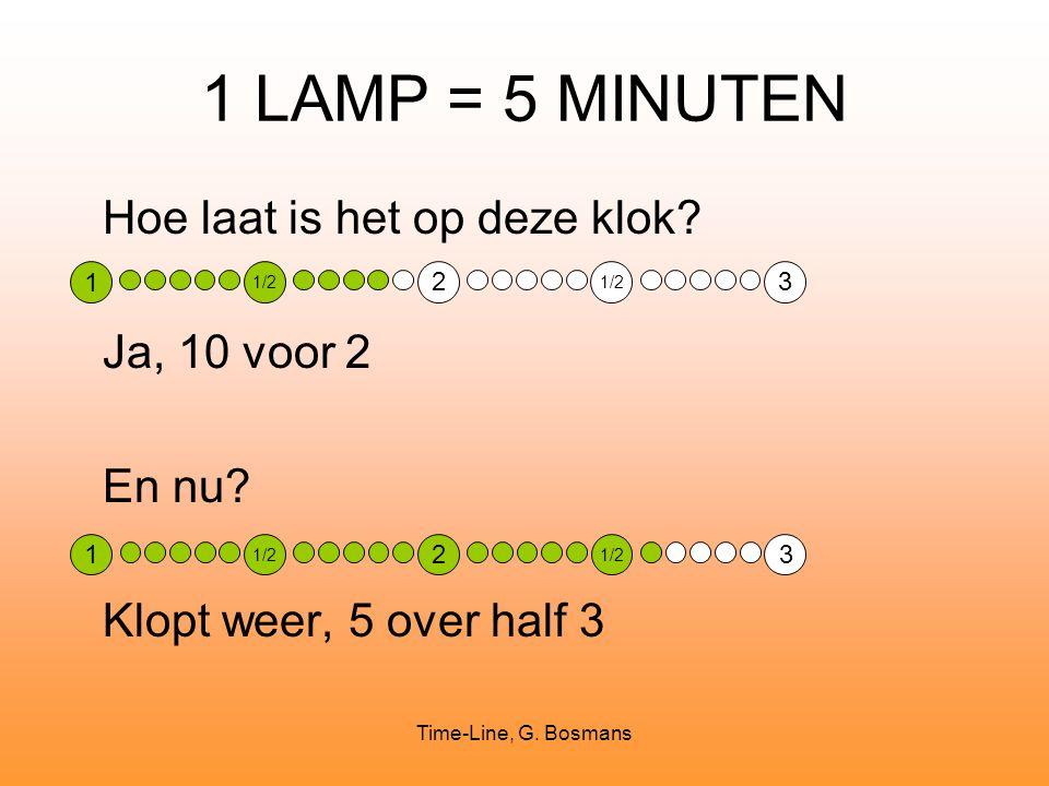 1 LAMP = 5 MINUTEN Hoe laat is het op deze klok Ja, 10 voor 2 En nu