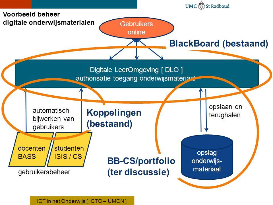 BlackBoard (bestaand)