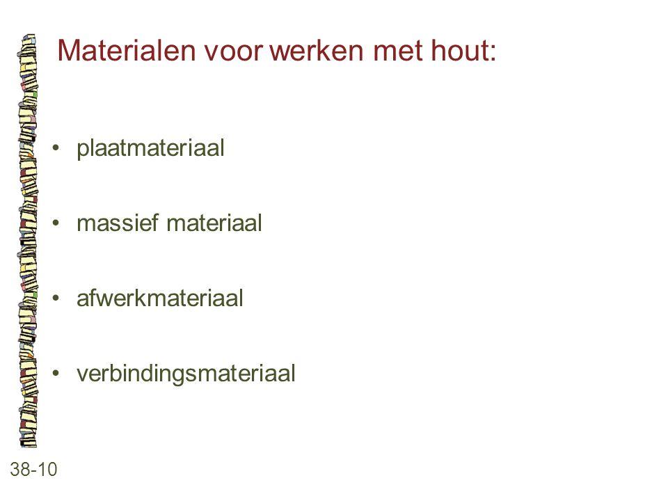 Materialen voor werken met hout: