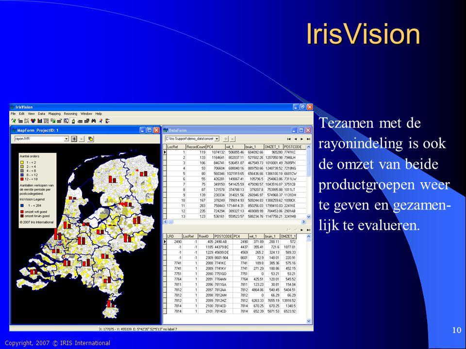 IrisVision Tezamen met de rayonindeling is ook de omzet van beide