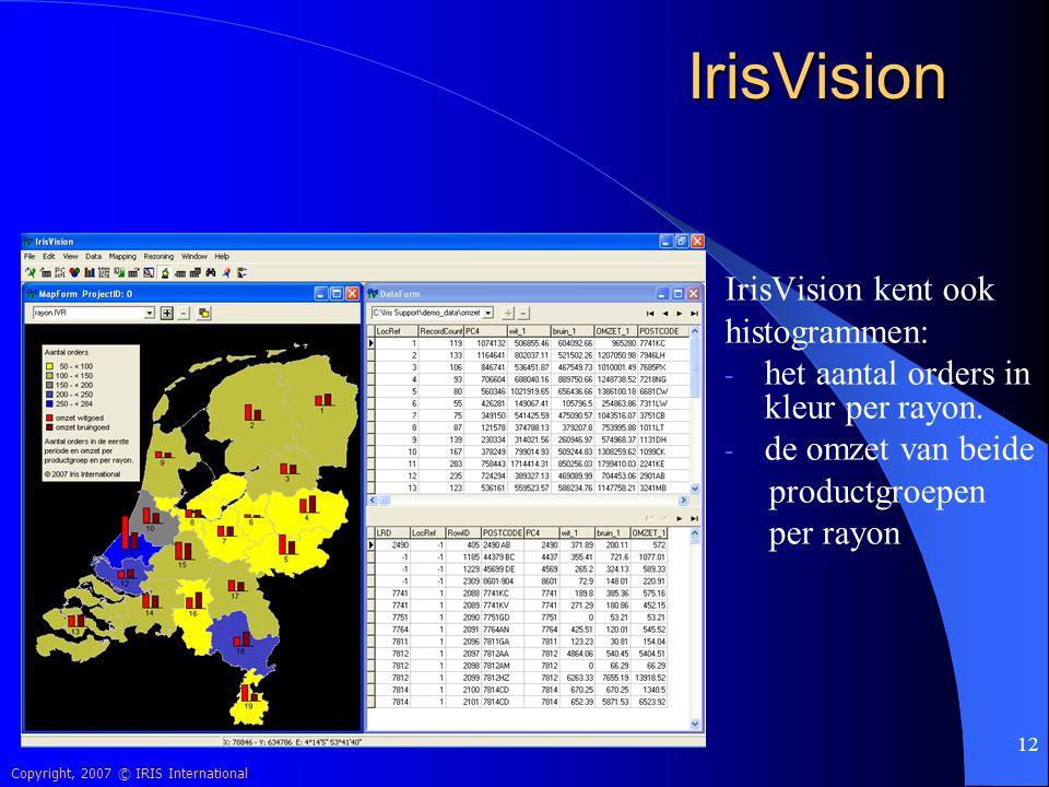 IrisVision IrisVision kent ook histogrammen: