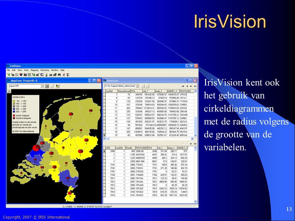 IrisVision IrisVision kent ook het gebruik van cirkeldiagrammen