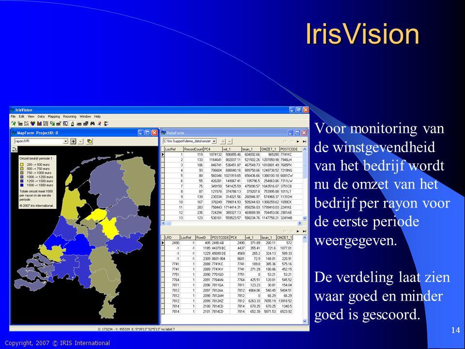 IrisVision Voor monitoring van de winstgevendheid