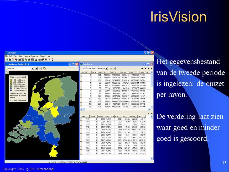 IrisVision Het gegevensbestand van de tweede periode