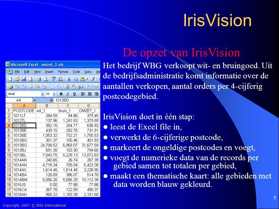 IrisVision De opzet van IrisVision