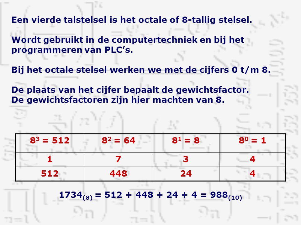 Een vierde talstelsel is het octale of 8-tallig stelsel.