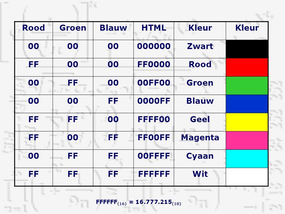 Rood Groen Blauw HTML Kleur 00 000000 Zwart FF FF0000 00FF00 0000FF