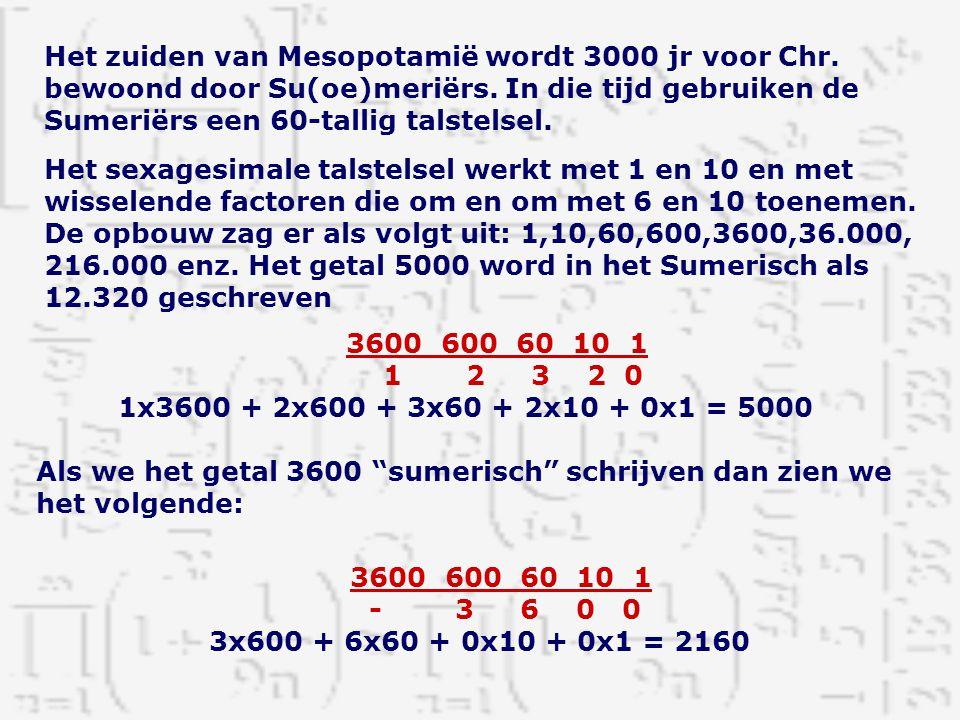 Het zuiden van Mesopotamië wordt 3000 jr voor Chr