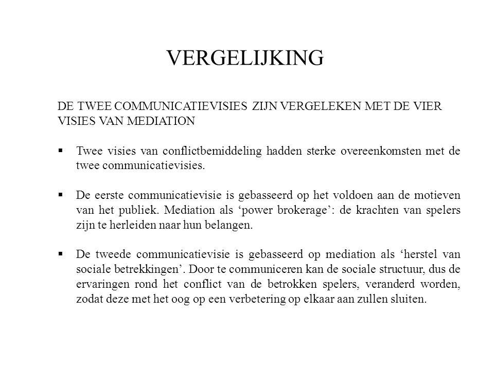 VERGELIJKING DE TWEE COMMUNICATIEVISIES ZIJN VERGELEKEN MET DE VIER