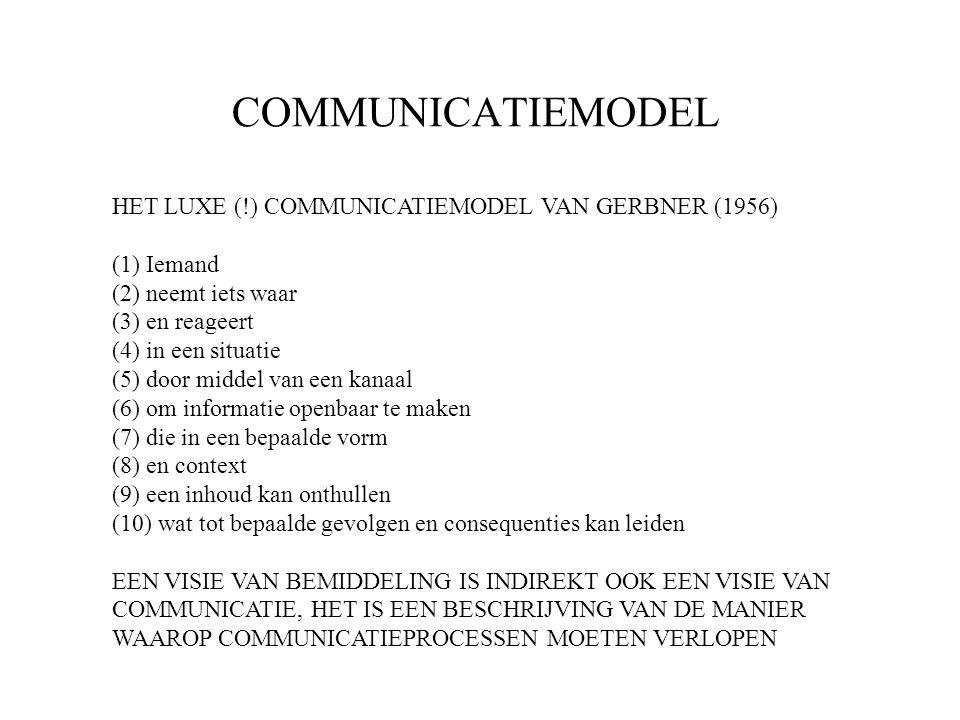 COMMUNICATIEMODEL HET LUXE (!) COMMUNICATIEMODEL VAN GERBNER (1956)