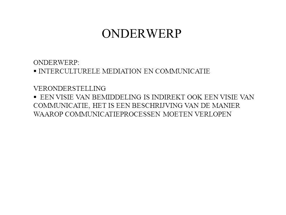 ONDERWERP ONDERWERP: INTERCULTURELE MEDIATION EN COMMUNICATIE