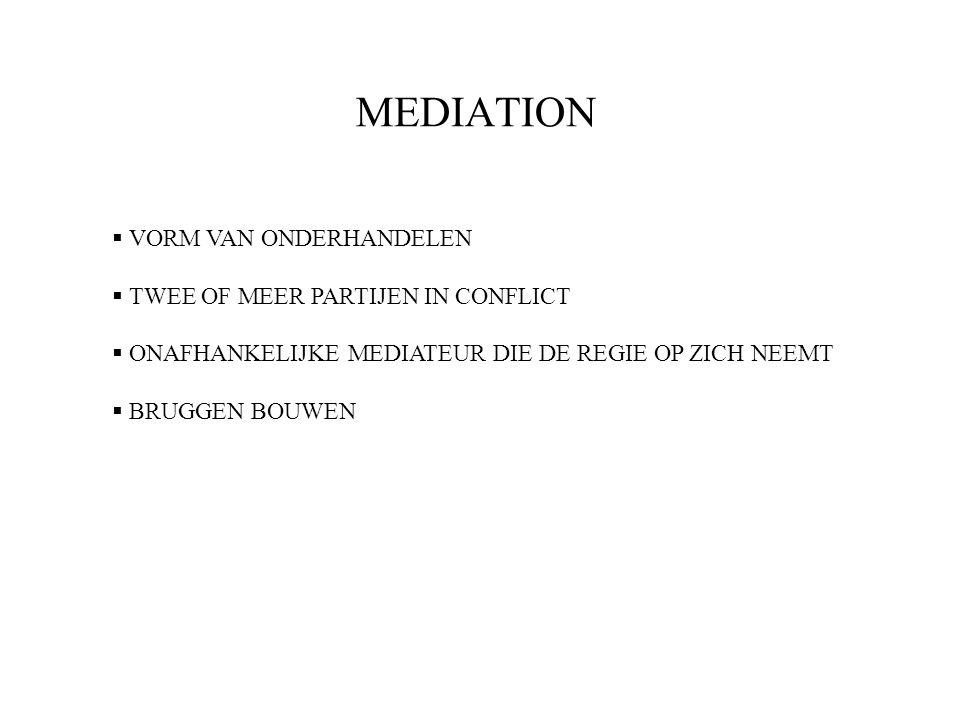 MEDIATION VORM VAN ONDERHANDELEN TWEE OF MEER PARTIJEN IN CONFLICT