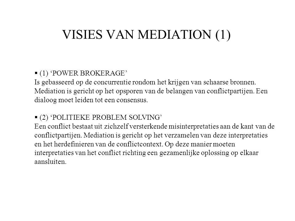 VISIES VAN MEDIATION (1)