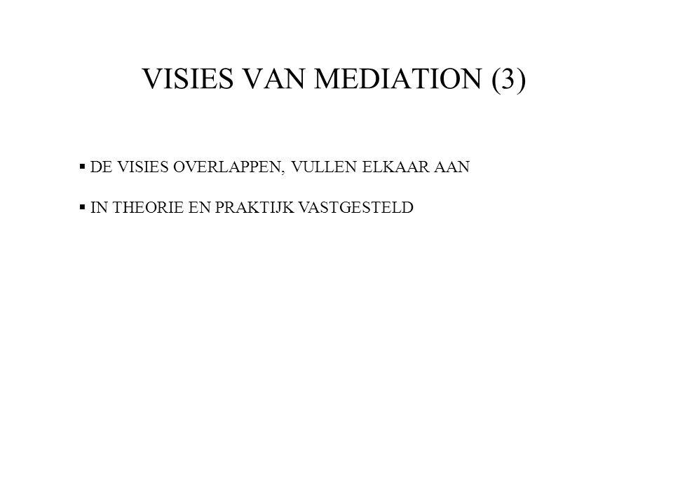 VISIES VAN MEDIATION (3)