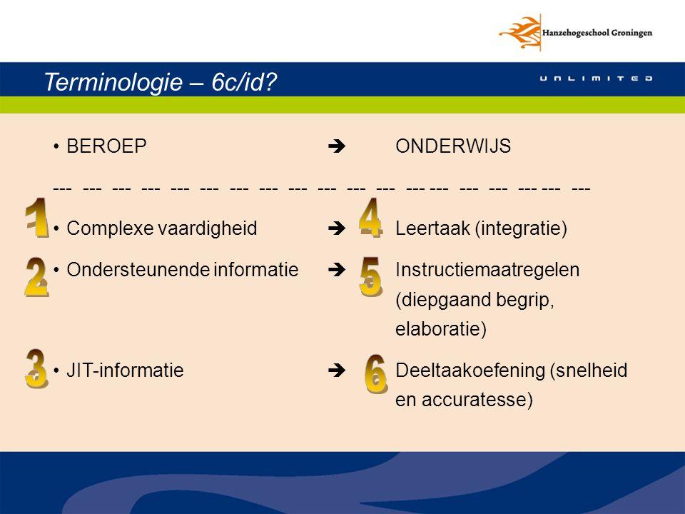 1 4 2 5 3 6 Terminologie – 6c/id BEROEP  ONDERWIJS