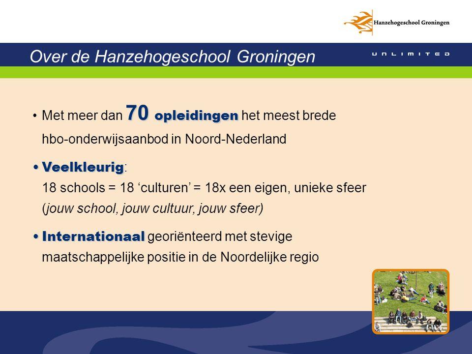Over de Hanzehogeschool Groningen
