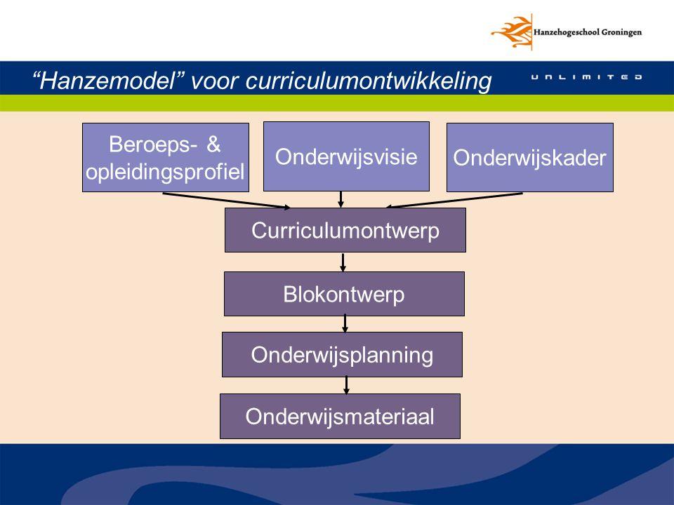 Hanzemodel voor curriculumontwikkeling