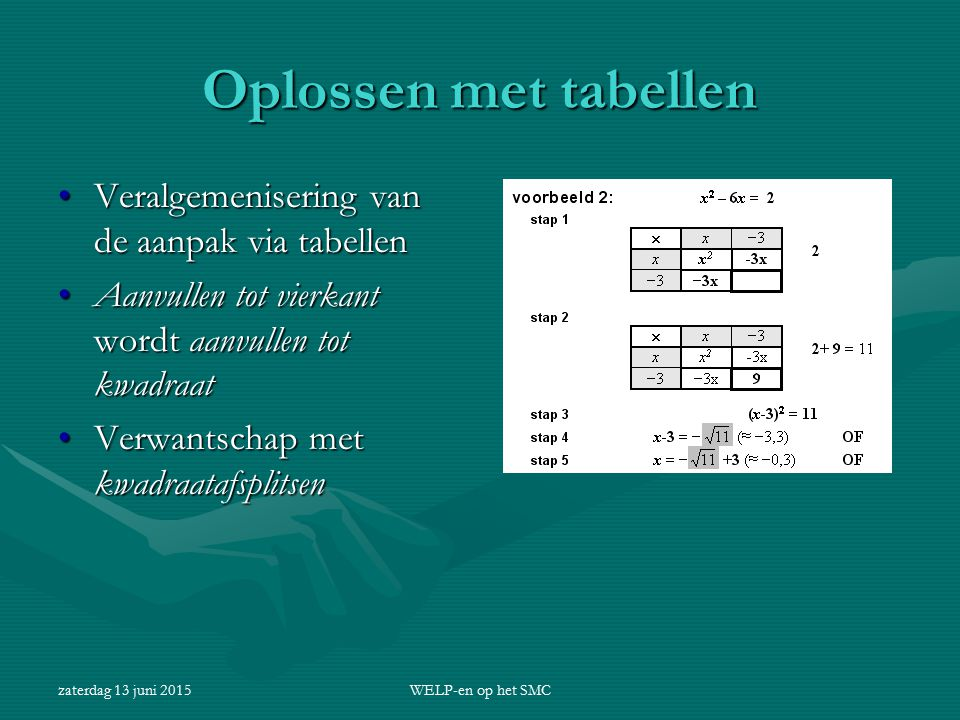 Oplossen met tabellen Veralgemenisering van de aanpak via tabellen