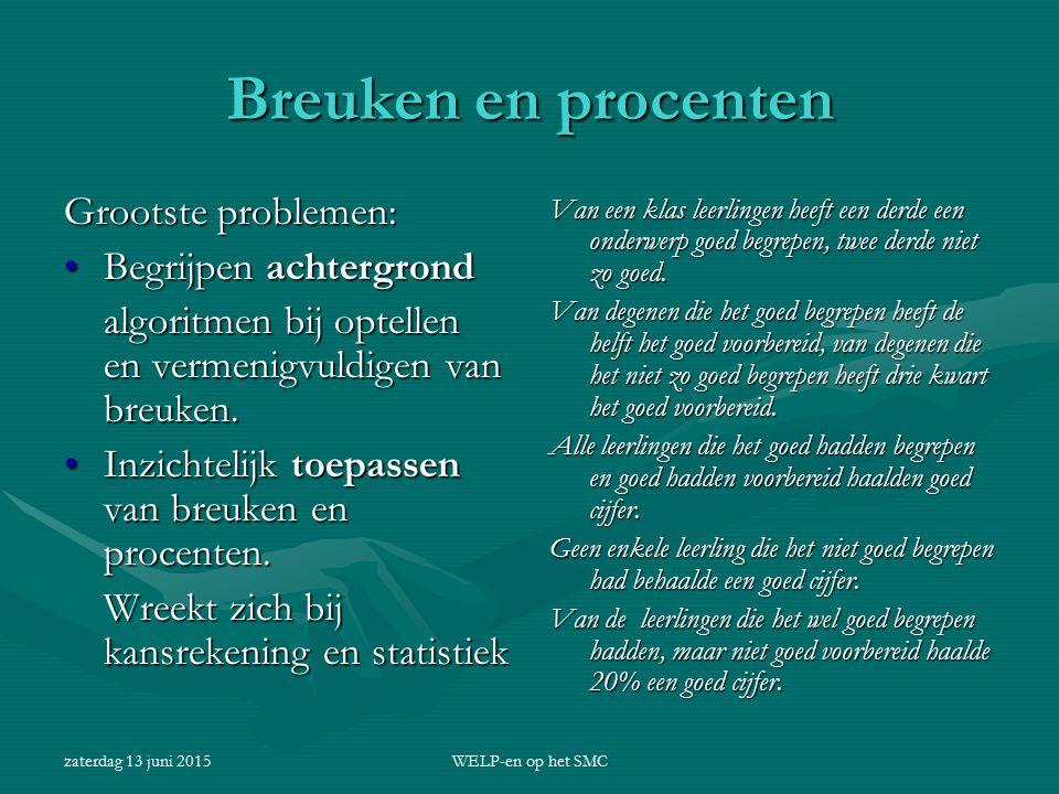 Breuken en procenten Grootste problemen: Begrijpen achtergrond