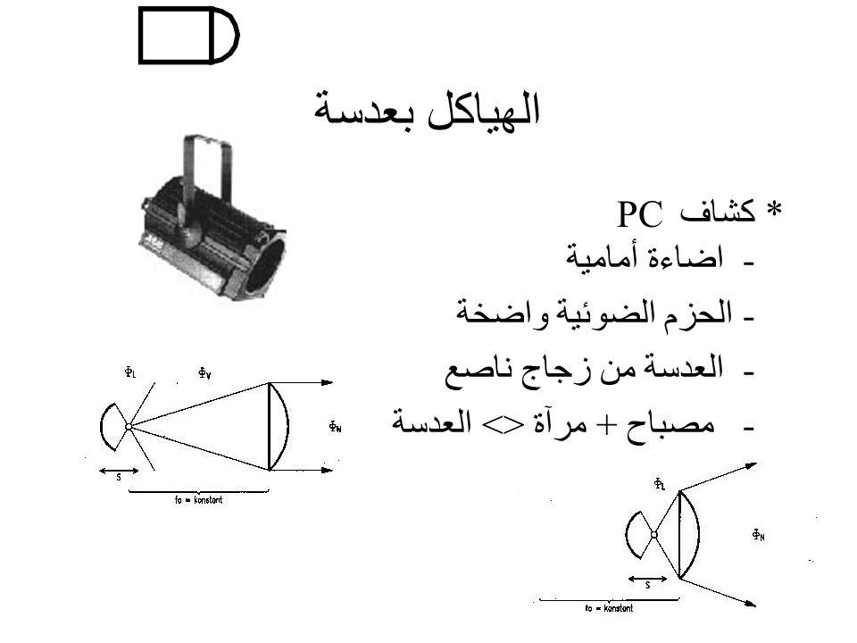 الهياكل بعدسة PC * كشاف - اضاءة أمامية - الحزم الضوئية واضخة