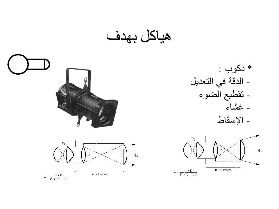 هياكل بهدف * دكوب : - الدقة في التعديل - تقطيع الضوء - غشاء - الإسقاط