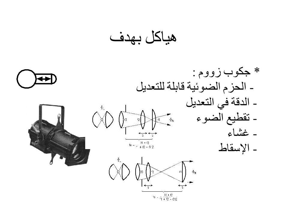 هياكل بهدف * جكوب زووم : - الحزم الضوئية قابلة للتعديل - الدقة في التعديل - تقطيع الضوء - غشاء - الإسقاط.
