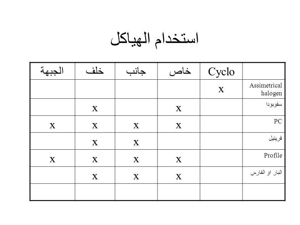 استخدام الهياكل الجبهة خلف جانب خاص Cyclo x Assimetrical halogen