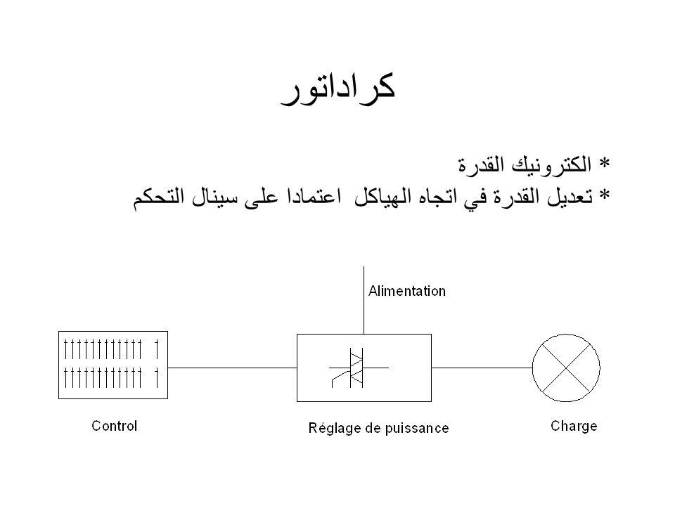 كراداتور * الكترونيك القدرة * تعديل القدرة في اتجاه الهياكل اعتمادا على سينال التحكم
