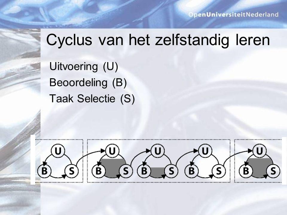 Cyclus van het zelfstandig leren