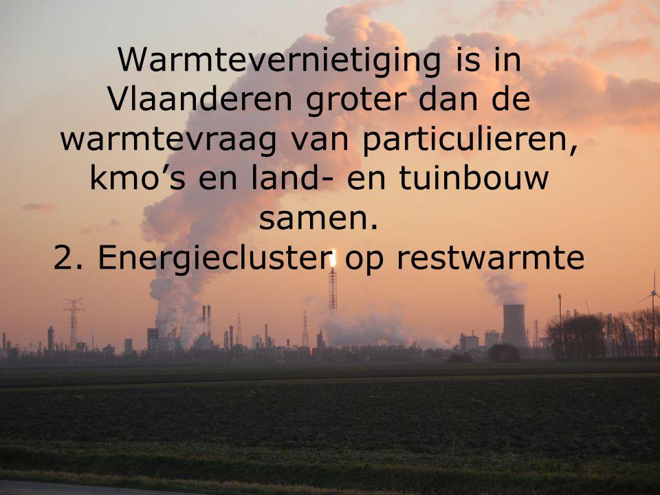 Warmtevernietiging is in Vlaanderen groter dan de warmtevraag van particulieren, kmo's en land- en tuinbouw samen. 2. Energiecluster op restwarmte