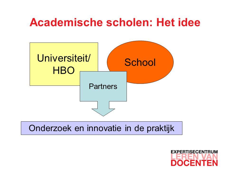 Academische scholen: Het idee