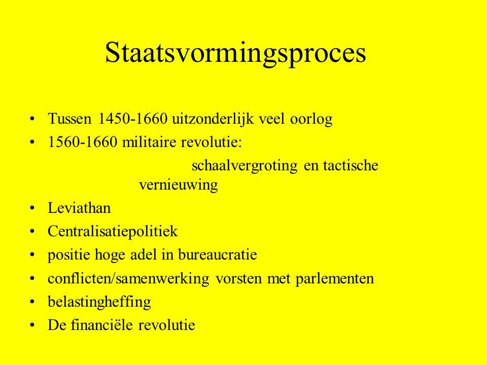 Staatsvormingsproces