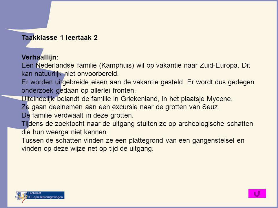 Taakklasse 1 leertaak 2 Verhaallijn: Een Nederlandse familie (Kamphuis) wil op vakantie naar Zuid-Europa. Dit kan natuurlijk niet onvoorbereid.