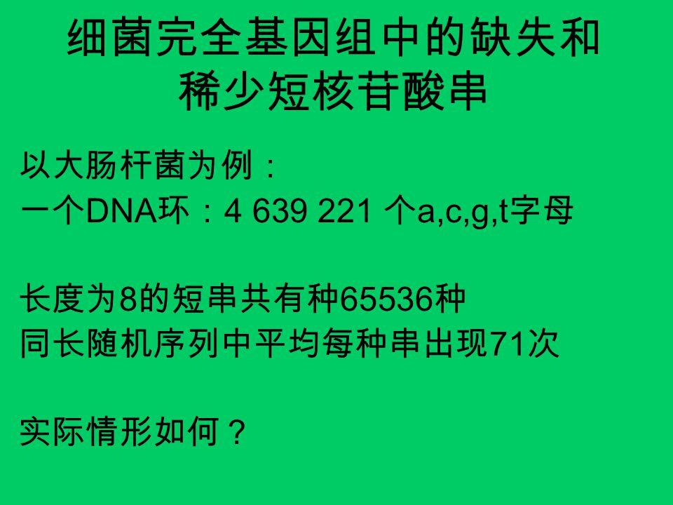细菌完全基因组中的缺失和稀少短核苷酸串 以大肠杆菌为例: 一个DNA环:4 639 221 个a,c,g,t字母