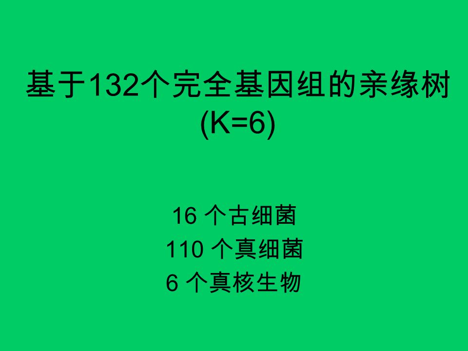 基于132个完全基因组的亲缘树(K=6) 16 个古细菌 110 个真细菌 6 个真核生物